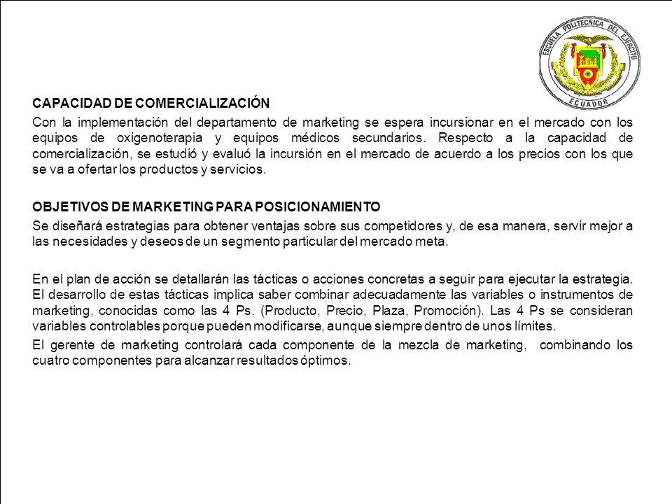 CAPACIDAD DE COMERCIALIZACIÓN.
