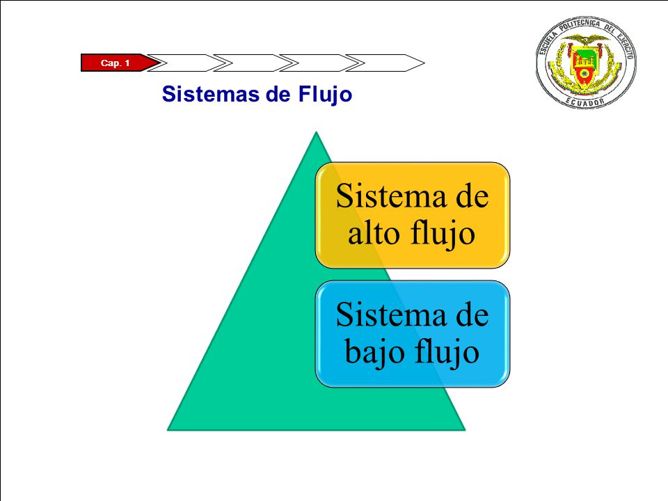 Cap. 1 Sistemas de Flujo Sistema de alto flujo Sistema de bajo flujo