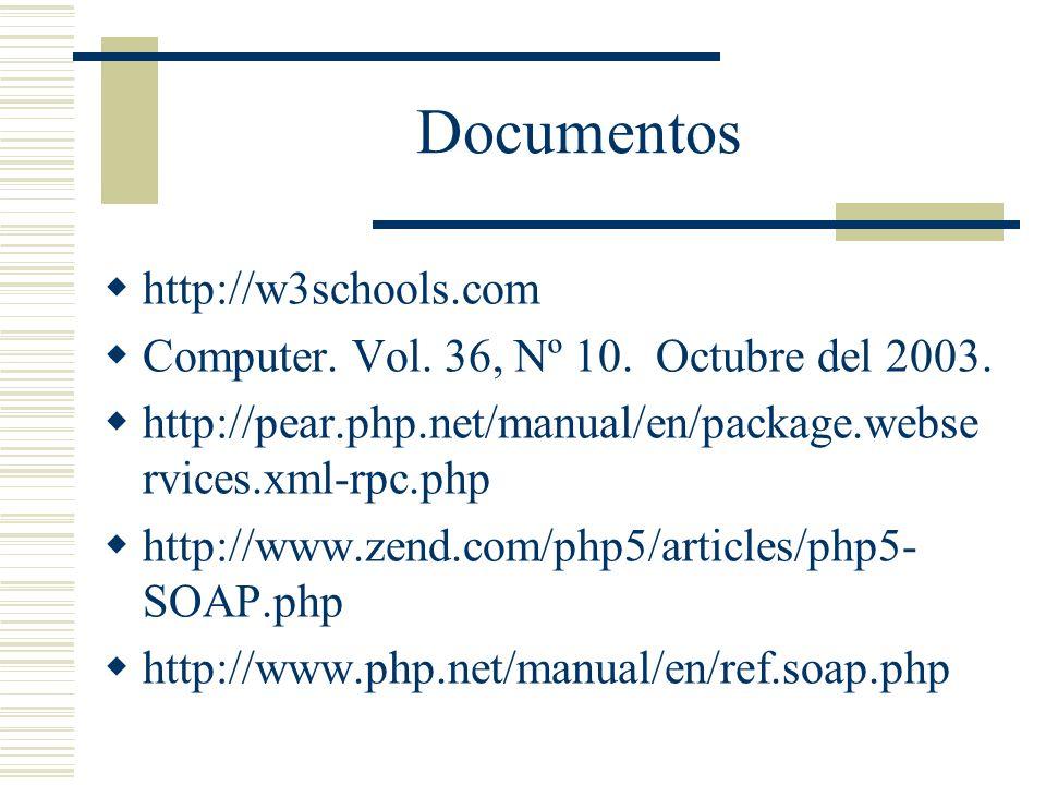 Documentos http://w3schools.com