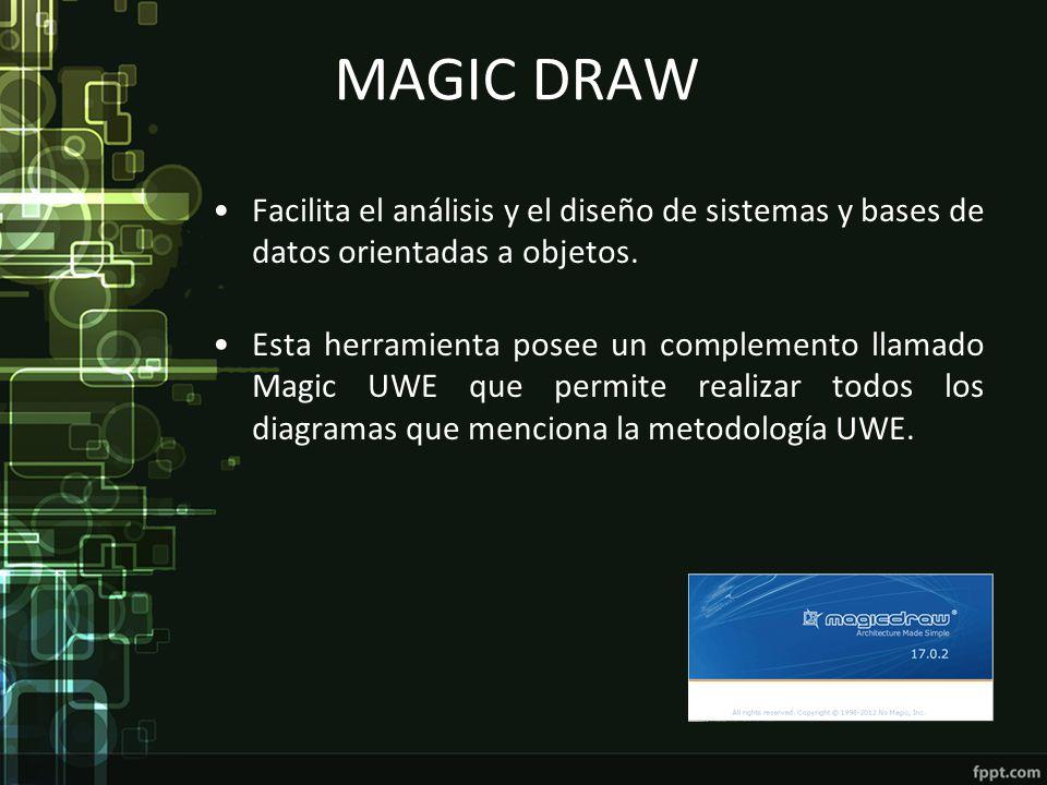 MAGIC DRAW Facilita el análisis y el diseño de sistemas y bases de datos orientadas a objetos.