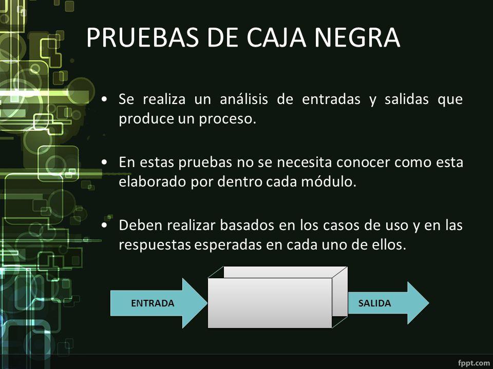 PRUEBAS DE CAJA NEGRA Se realiza un análisis de entradas y salidas que produce un proceso.
