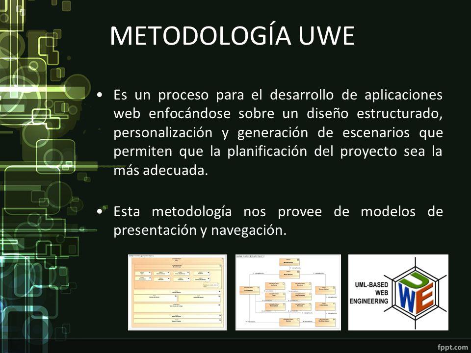 METODOLOGÍA UWE