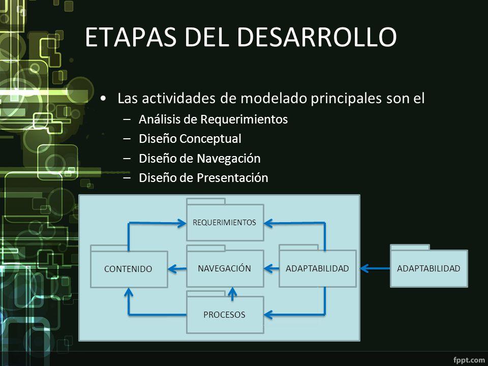 ETAPAS DEL DESARROLLO Las actividades de modelado principales son el