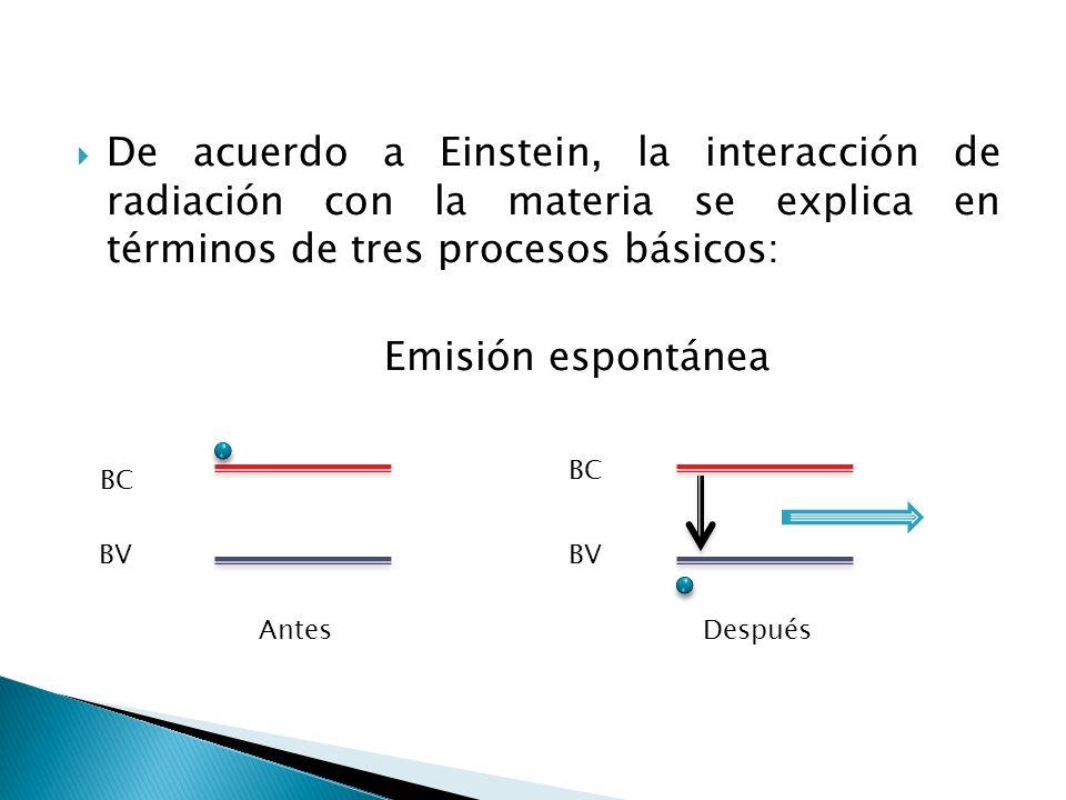 De acuerdo a Einstein, la interacción de radiación con la materia se explica en términos de tres procesos básicos: