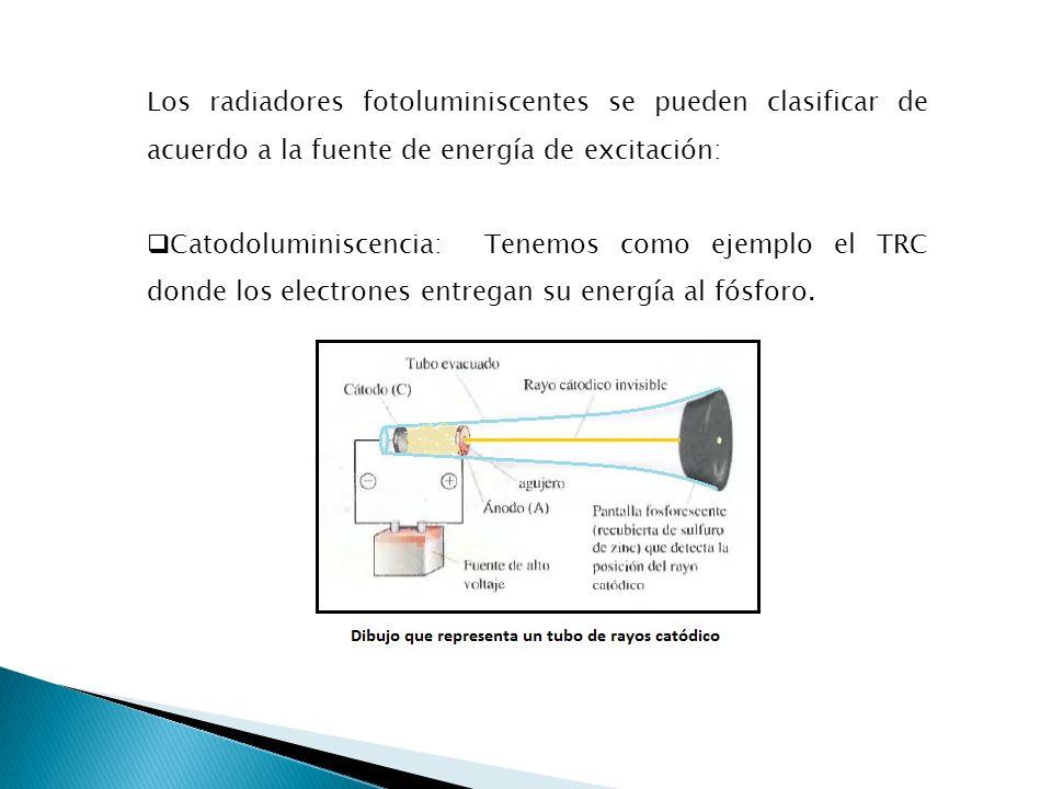 Los radiadores fotoluminiscentes se pueden clasificar de acuerdo a la fuente de energía de excitación: