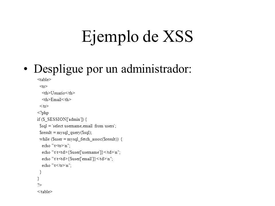Ejemplo de XSS Despligue por un administrador: <table>