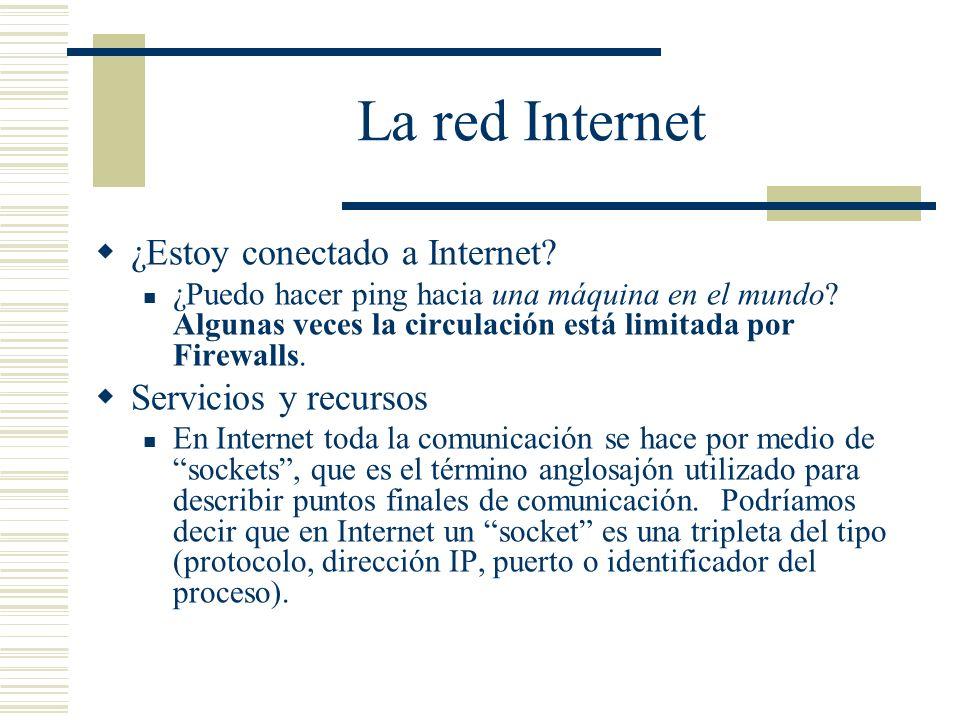 La red Internet ¿Estoy conectado a Internet Servicios y recursos