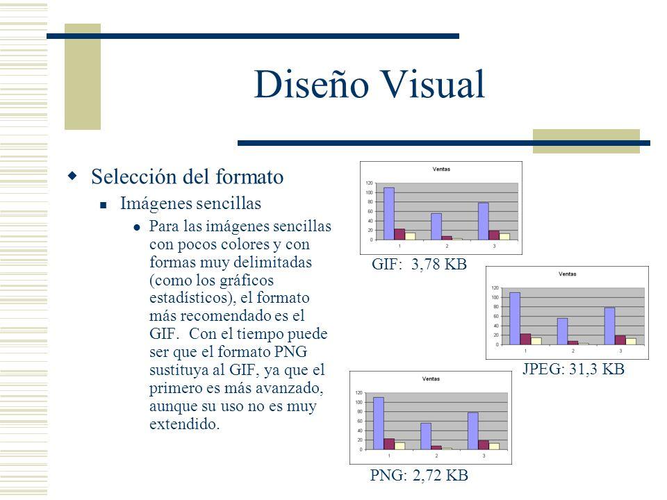 Diseño Visual Selección del formato Imágenes sencillas