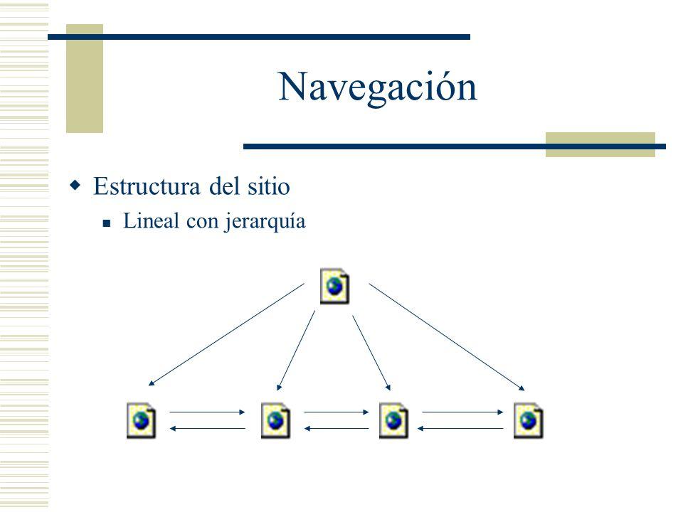 Navegación Estructura del sitio Lineal con jerarquía