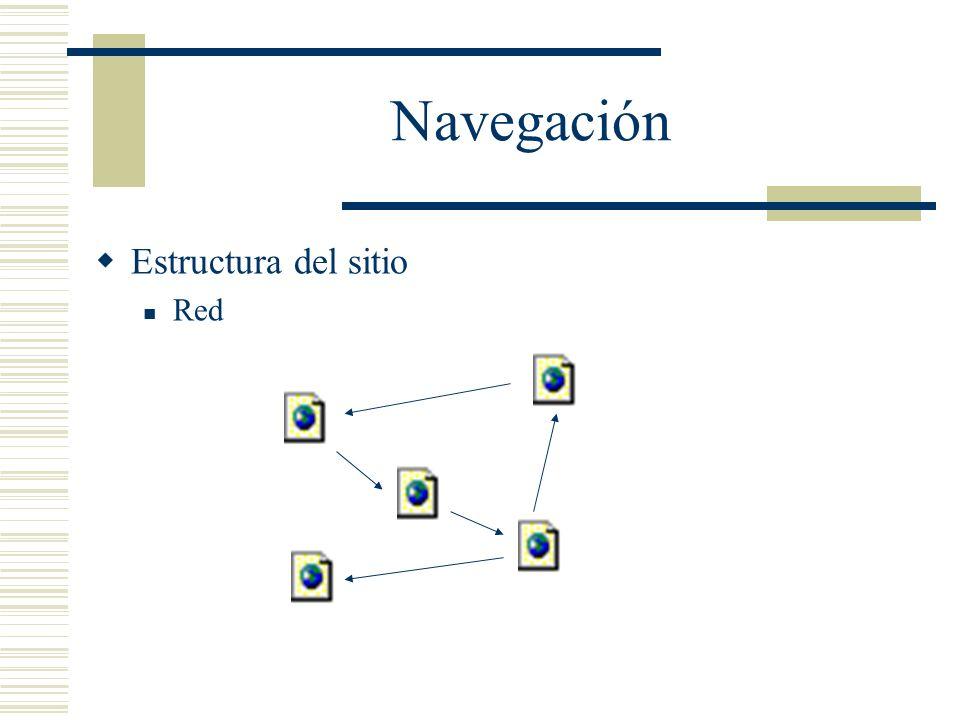 Navegación Estructura del sitio Red