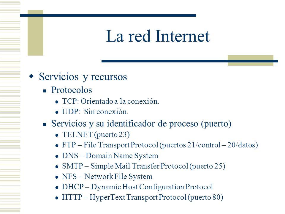 La red Internet Servicios y recursos Protocolos