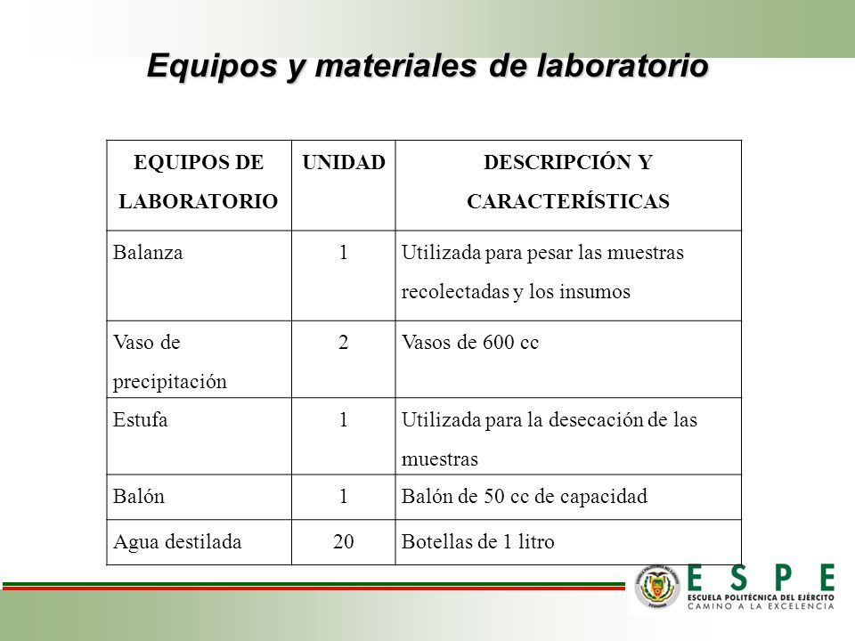 Equipos y materiales de laboratorio