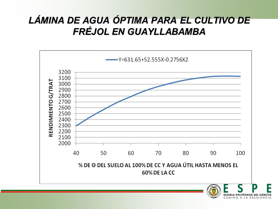 LÁMINA DE AGUA ÓPTIMA PARA EL CULTIVO DE FRÉJOL EN GUAYLLABAMBA