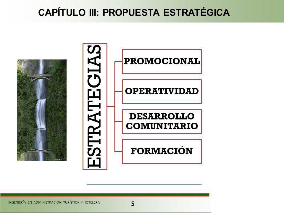 CAPÍTULO III: PROPUESTA ESTRATÉGICA