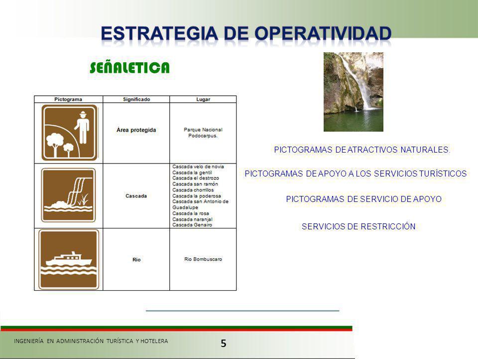 ESTRATEGIA DE OPERATIVIDAD