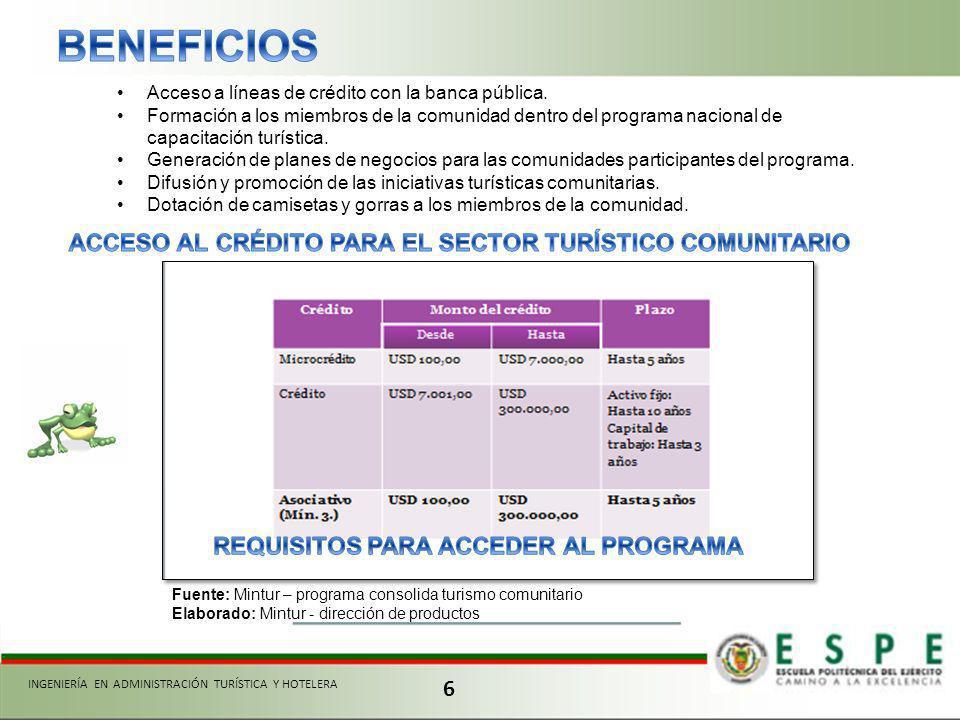 BENEFICIOS ACCESO AL CRÉDITO PARA EL SECTOR TURÍSTICO COMUNITARIO