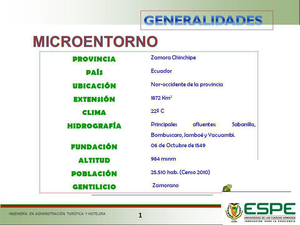 MICROENTORNO GENERALIDADES PROVINCIA PAÍS UBICACIÓN EXTENSIÓN CLIMA