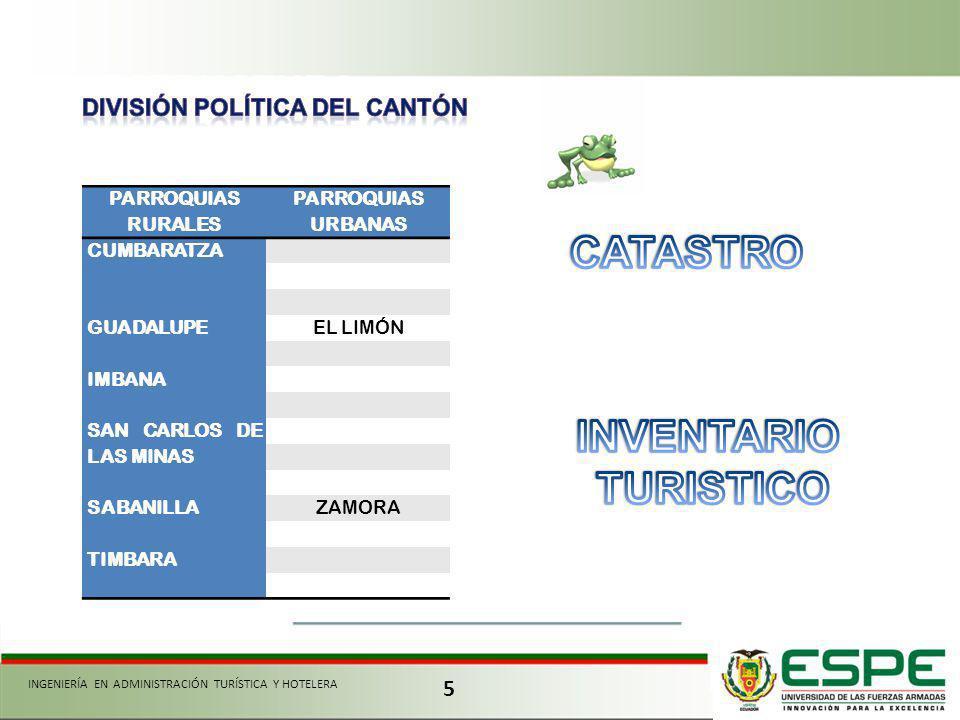 DIVISIÓN POLÍTICA DEL CANTÓN