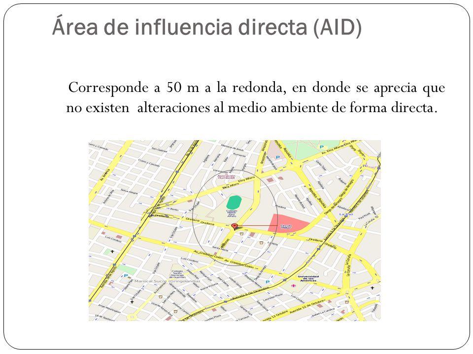 Área de influencia directa (AID)