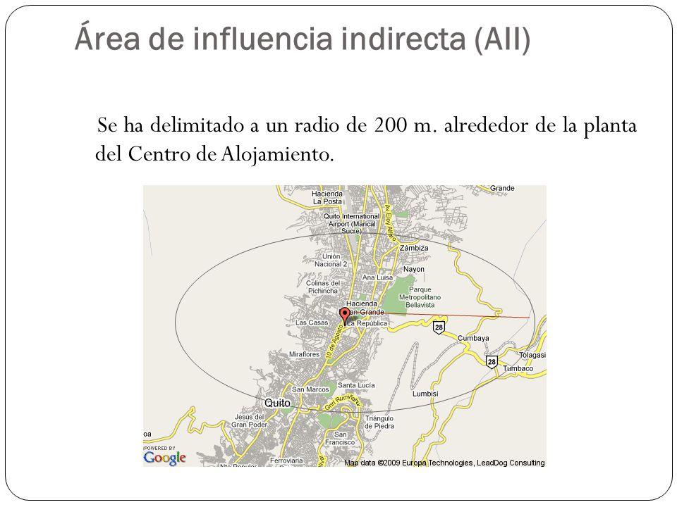Área de influencia indirecta (AII)