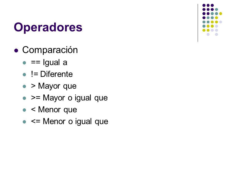 Operadores Comparación == Igual a != Diferente > Mayor que