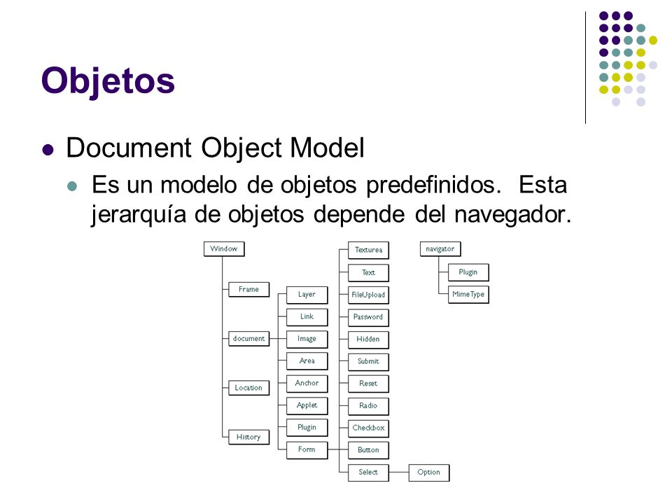 Objetos Document Object Model