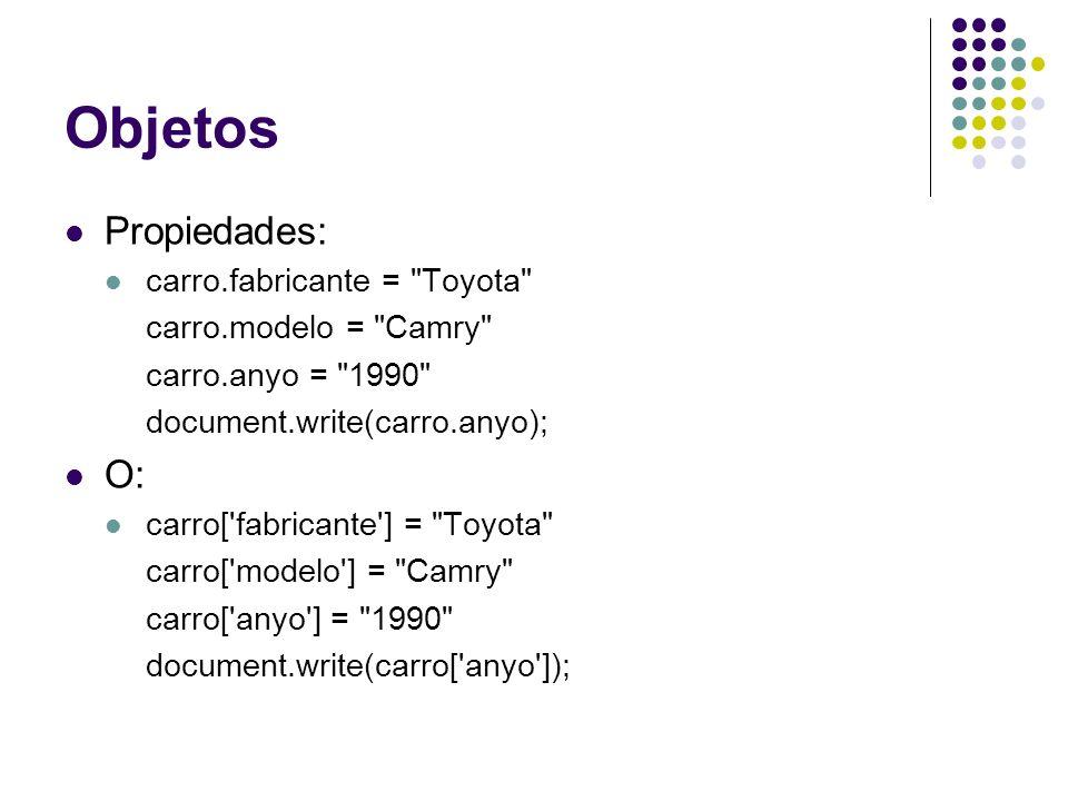 Objetos Propiedades: O: carro.fabricante = Toyota
