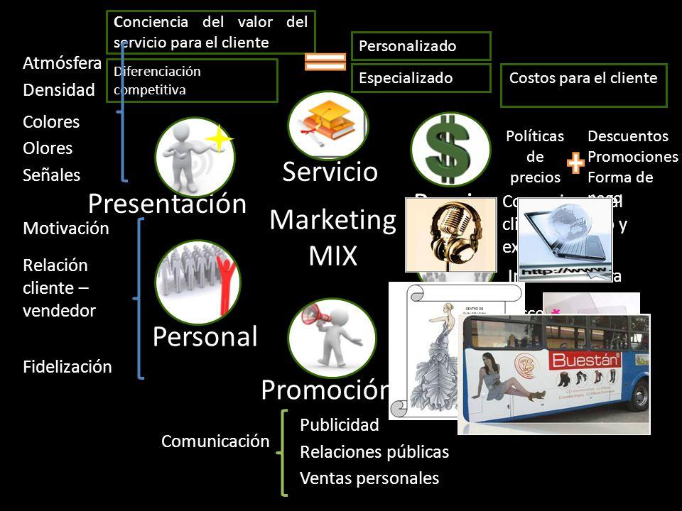 Servicio Presentación Precio Marketing MIX Plaza Personal Promoción