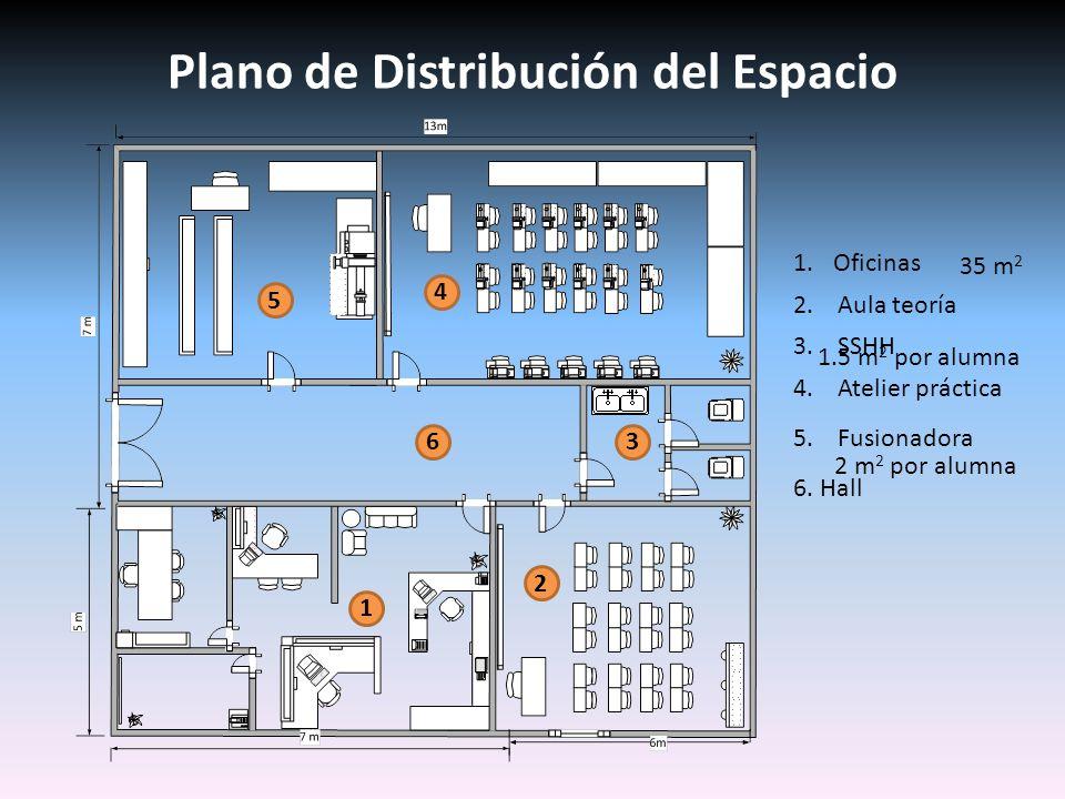 Plano de Distribución del Espacio