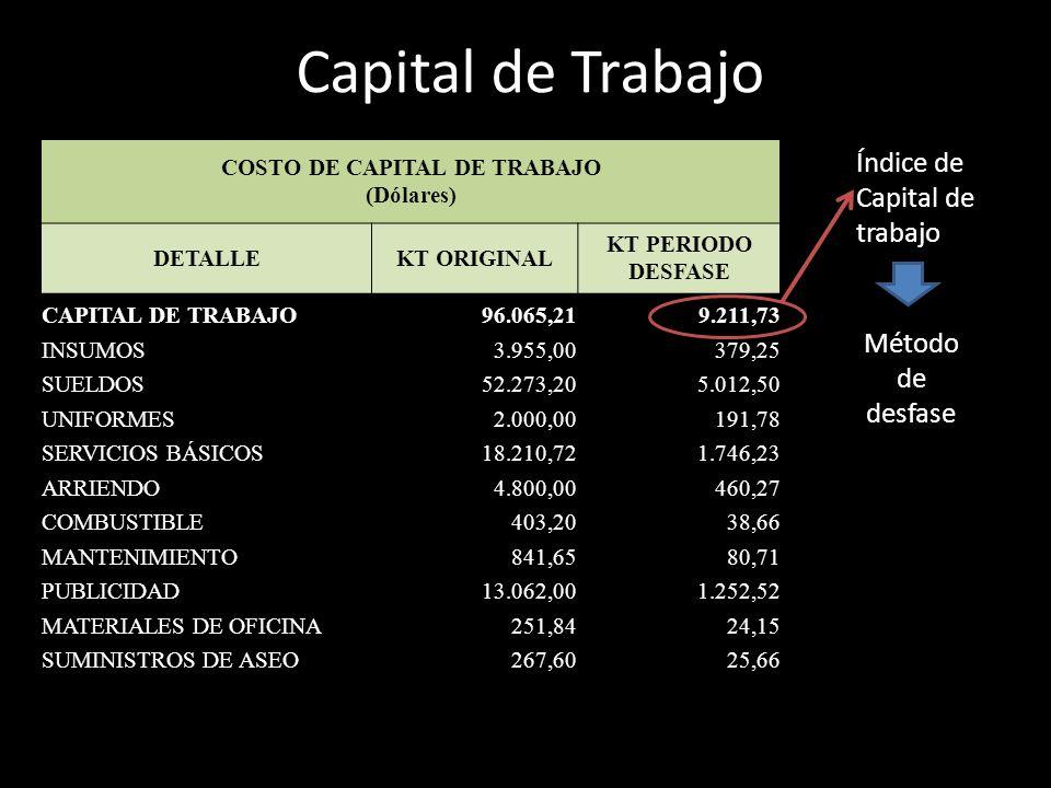 COSTO DE CAPITAL DE TRABAJO (Dólares)