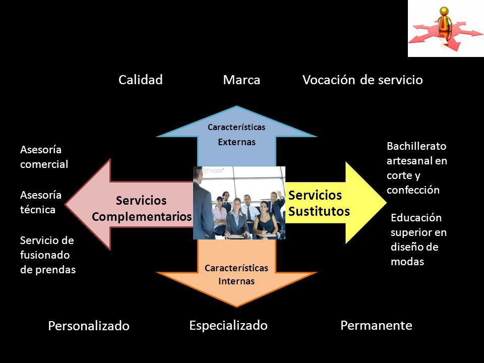 Servicios Complementarios Características Internas