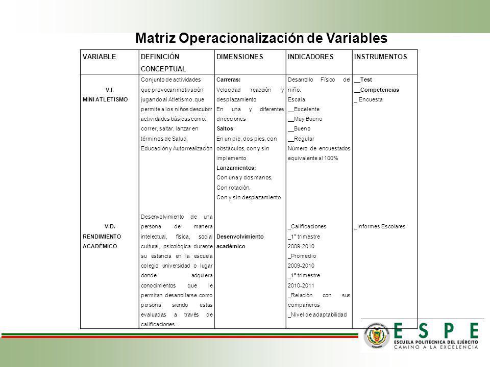 Matriz Operacionalización de Variables