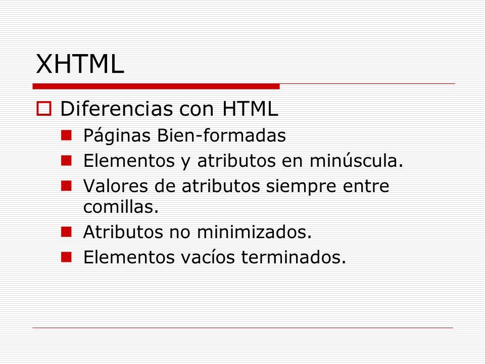 XHTML Diferencias con HTML Páginas Bien-formadas