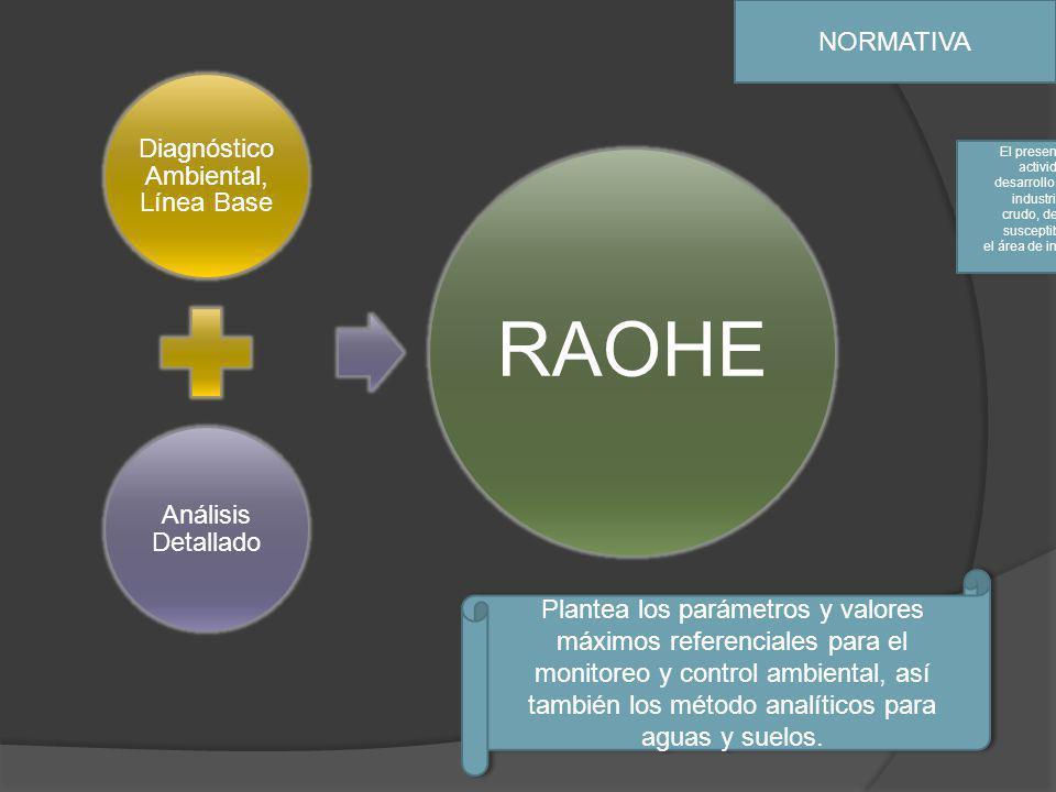 Diagnóstico Ambiental, Línea Base