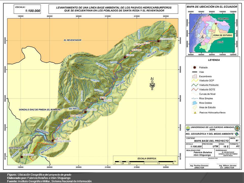 Figura : Ubicación Geográfica del proyecto de grado