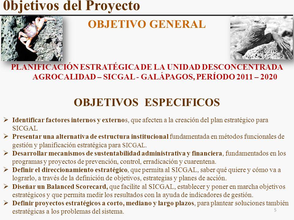 0bjetivos del Proyecto OBJETIVO GENERAL OBJETIVOS ESPECIFICOS