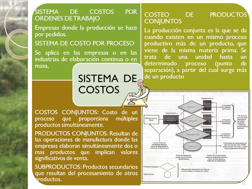 SISTEMA DE COSTOS POR ORDENES DE TRABAJO