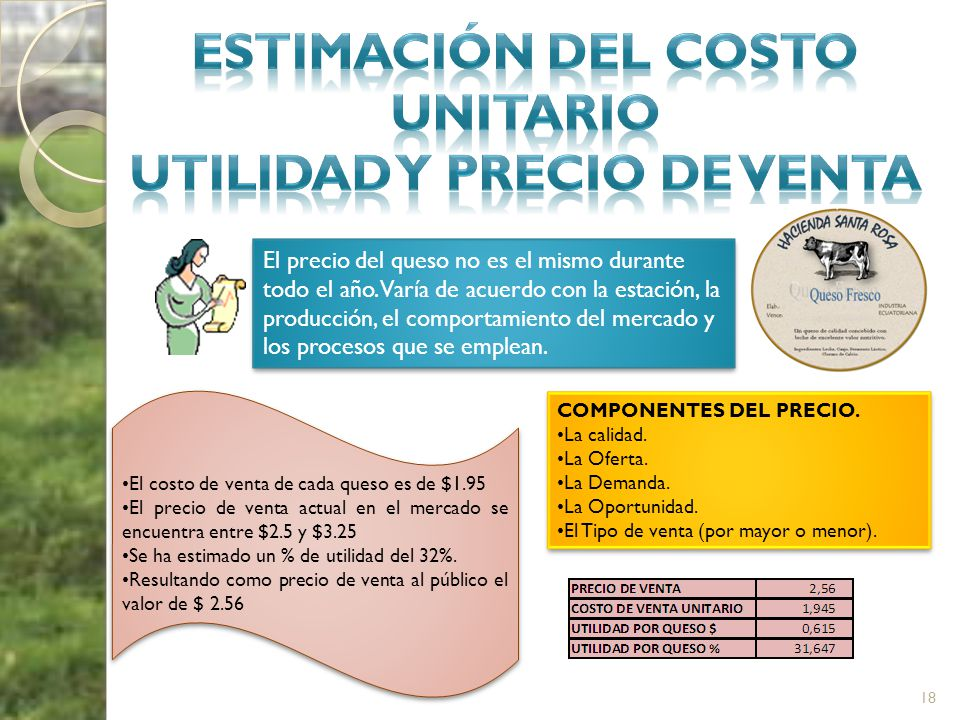 ESTIMACIÓN Del costo unitario Utilidad y precio de venta