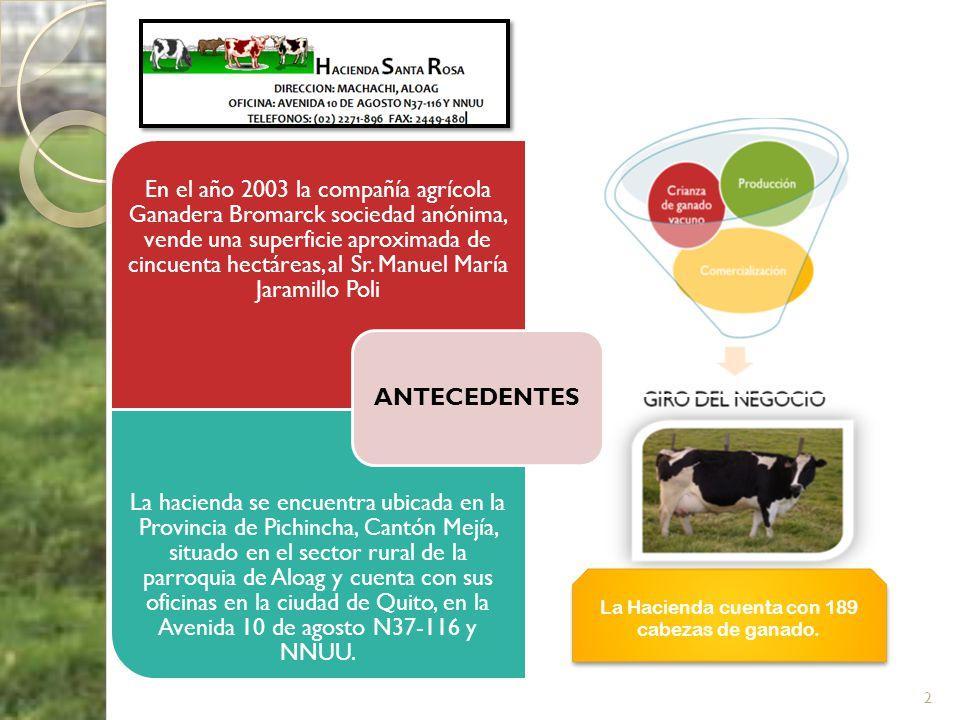 La Hacienda cuenta con 189 cabezas de ganado.