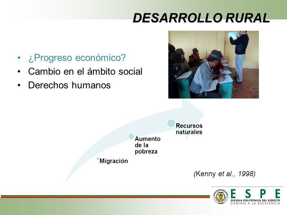 DESARROLLO RURAL ¿Progreso económico Cambio en el ámbito social