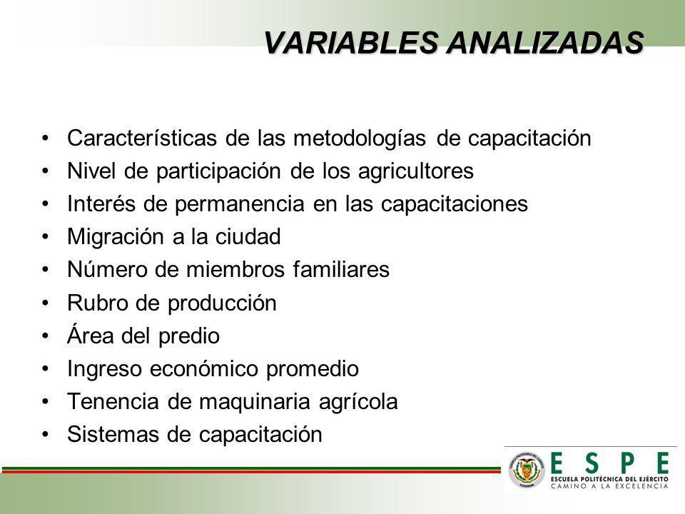 VARIABLES ANALIZADAS Características de las metodologías de capacitación. Nivel de participación de los agricultores.