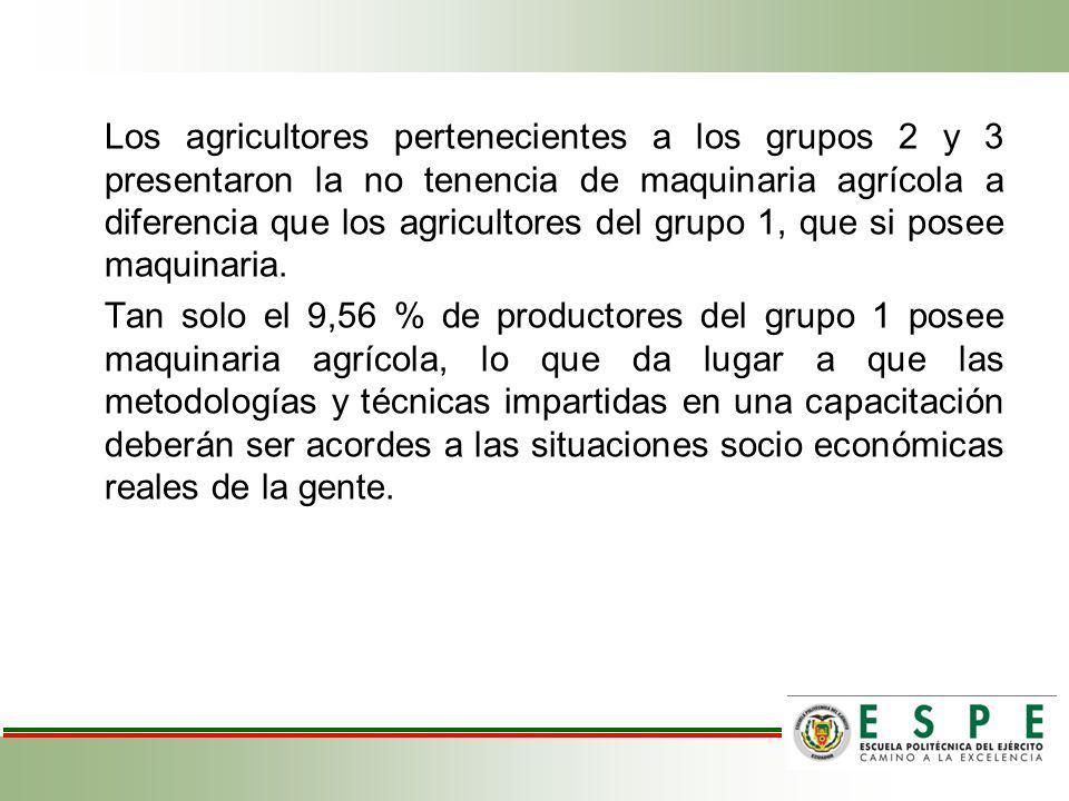 Los agricultores pertenecientes a los grupos 2 y 3 presentaron la no tenencia de maquinaria agrícola a diferencia que los agricultores del grupo 1, que si posee maquinaria.