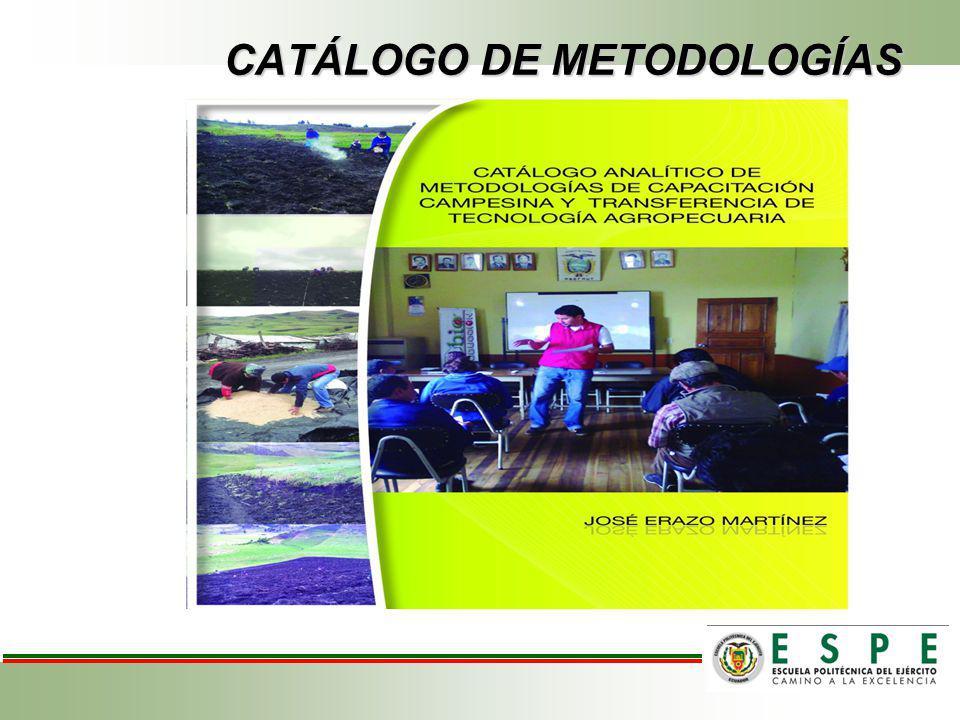 CATÁLOGO DE METODOLOGÍAS
