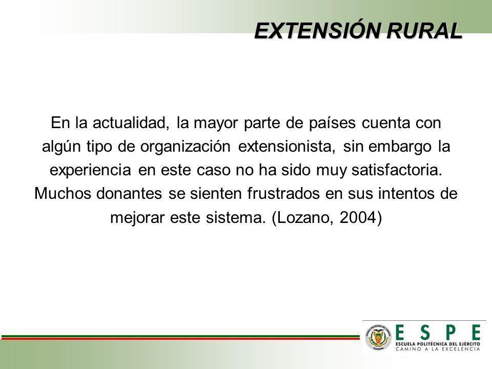 EXTENSIÓN RURAL