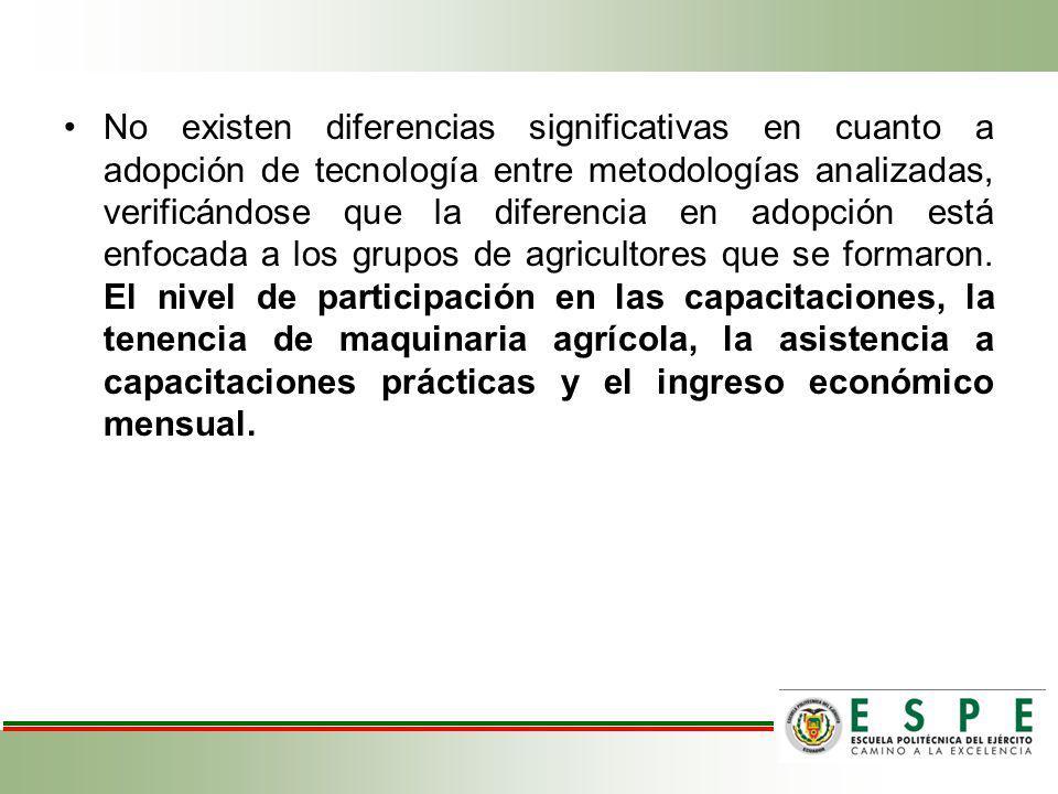 No existen diferencias significativas en cuanto a adopción de tecnología entre metodologías analizadas, verificándose que la diferencia en adopción está enfocada a los grupos de agricultores que se formaron.