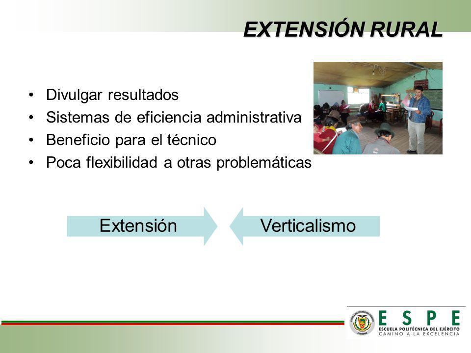 EXTENSIÓN RURAL Verticalismo Extensión Divulgar resultados