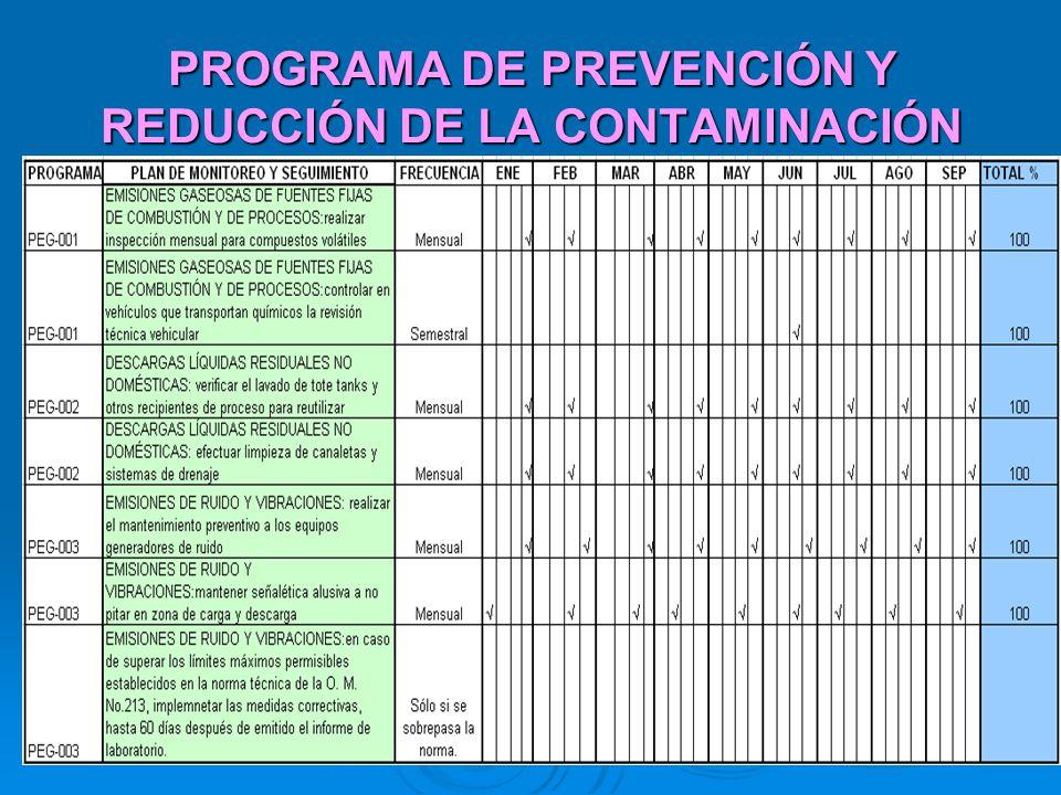PROGRAMA DE PREVENCIÓN Y REDUCCIÓN DE LA CONTAMINACIÓN