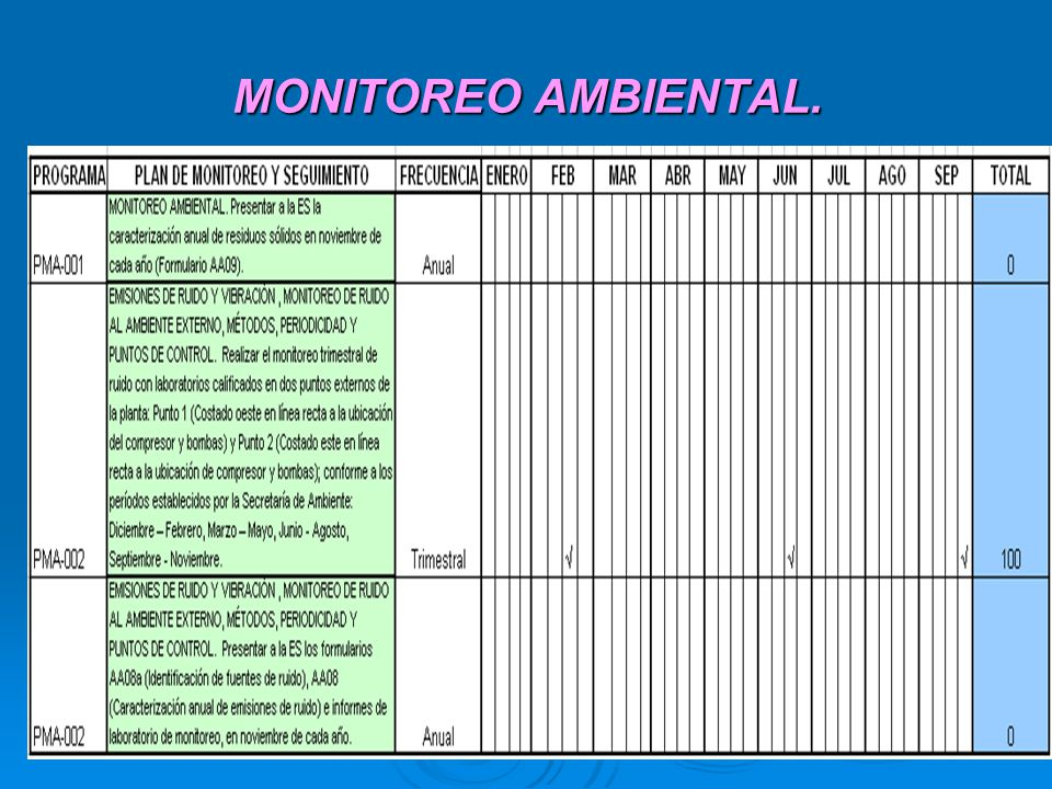 MONITOREO AMBIENTAL.
