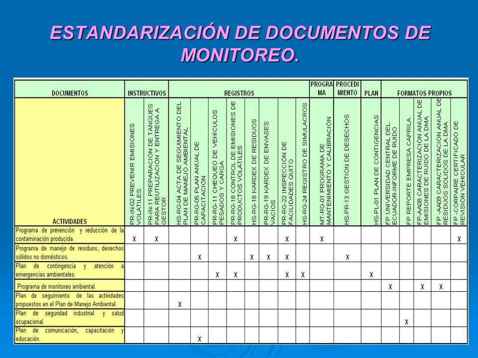 ESTANDARIZACIÓN DE DOCUMENTOS DE MONITOREO.