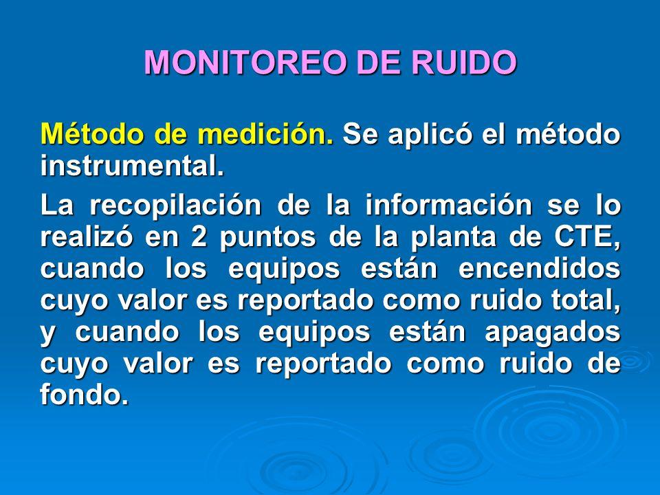 MONITOREO DE RUIDO Método de medición. Se aplicó el método instrumental.